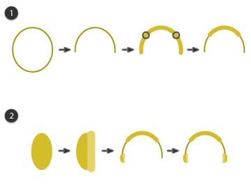 creating the headphones