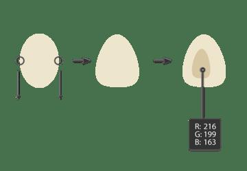 creating the ear