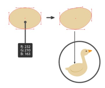 creating the goose body