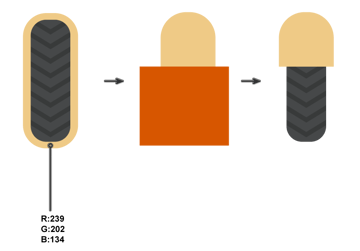 creating the front wheel 3