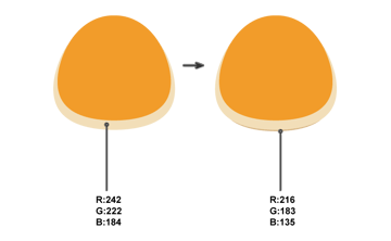 creating the head shape 2