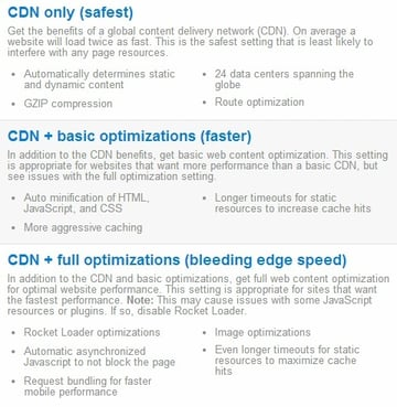 CloudFlare Optimizations