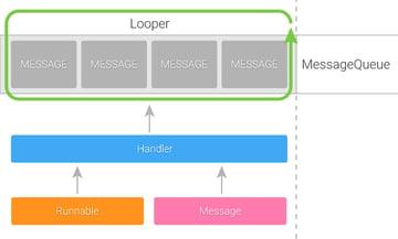 The HaMeR framework