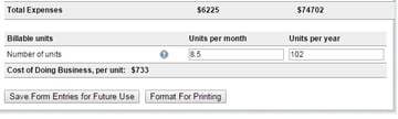 85 billable units per month giving a cost of doing business of 733 per unit