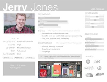 Jerry Jones Persona example