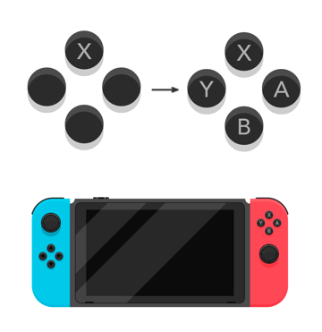Adding letters for the buttons