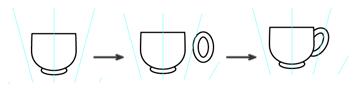 how to make the mug handle