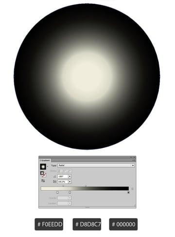 draw gradient