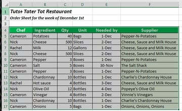 Highlight Data to Remove Duplicates Excel