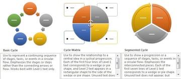 Cycle SmartArt