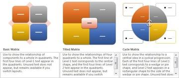 Matrix Smartart