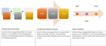 Process SmartArt