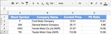 PE Ratio for list of stocks