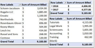 PivotTable in Excel Views