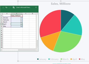 More Rows - Excel Charts