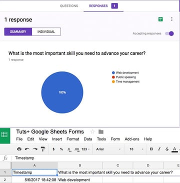 Response summaries