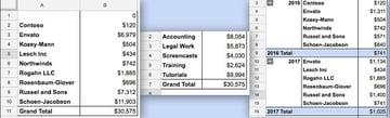 3 Sheets Pivot Tables