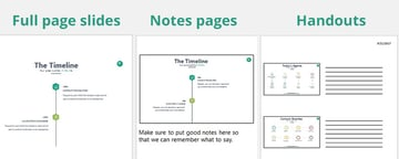 3 formats for printing PowerPoint presentations