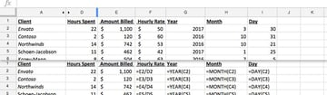 SHow all formulas in Spreadsheet in Sheets