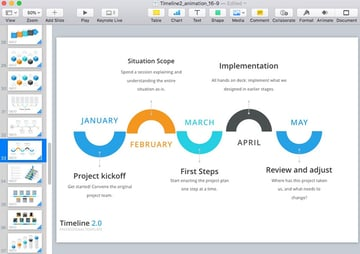 Project Month Timeline