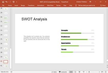 The Quantified SWOT