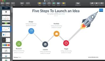 Vorlage für Startup-Keynotenote