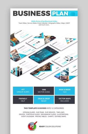 Business Plan Presentation PPT