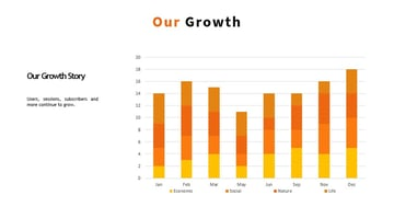 Radeon PowerPoint Business Proposal Template