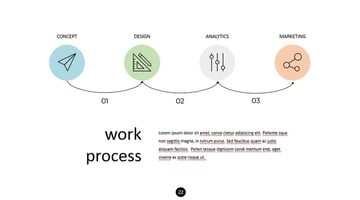 The Process Slide