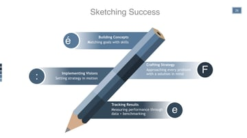 Business Powerpoint Designs