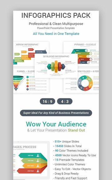 Best PowerPoint Presentation PPT