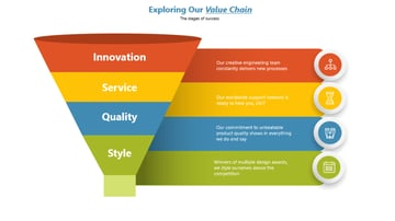PowerPoint Funnel Graphic Upgraded