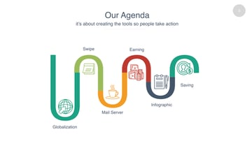 Starting Point Keynote Infographic Template