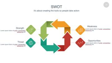 SWOT Slide Keynote infographic