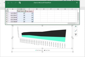 Update data in Embedded Chart