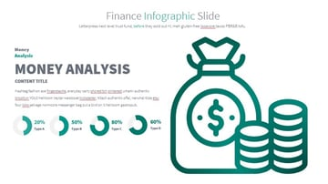 Finance PowerPoint Infographics template