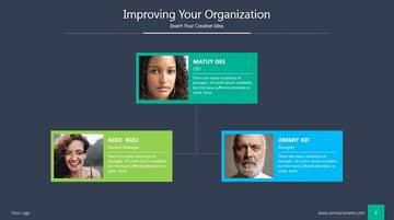 Dotted line organization