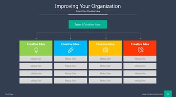 Functional PowerPoint Org Chart