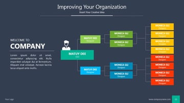 PowerPoint org chart maintainers