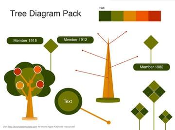 Free Keynote presentation template