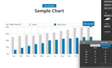 Chart updates automatically in Keynote