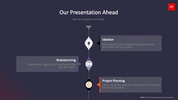 Zoom PowerPoint agenda