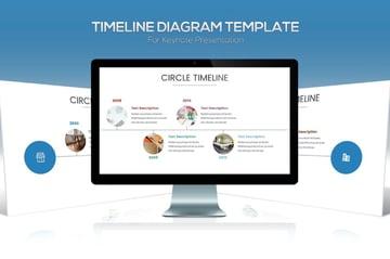 Apple Keynote timeline