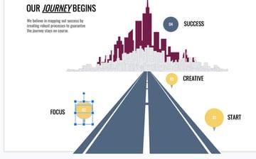 rearrange infographic Google Slides