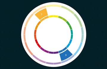 Color wheel orange and blue
