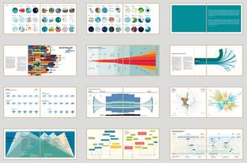 infographic Microsoft Word flowchart