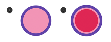 Making of a pink circle and a magenta circle