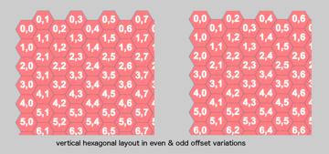 Vertical hexagonal layout showing even odd variations