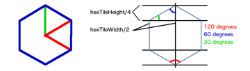 Hexagonal tile its angles  lengths are displayed