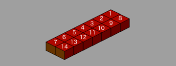 Isometric level with 2 columns and numbered z order